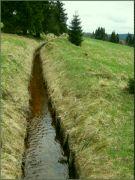 Blatenský kanál